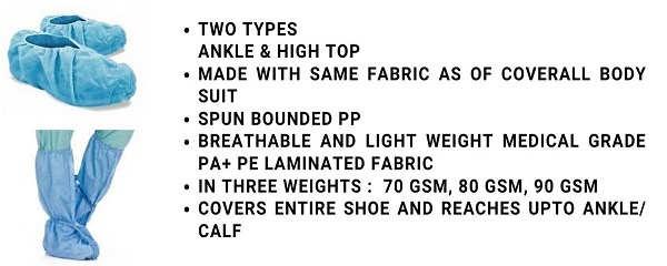 Medical Grade Shoe Covers
