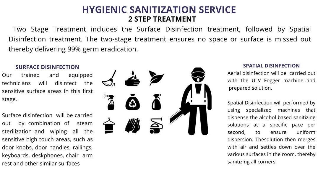 Hygienic-Sanitisation-
