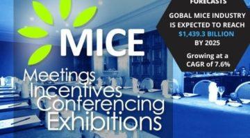 global mice oppertunity